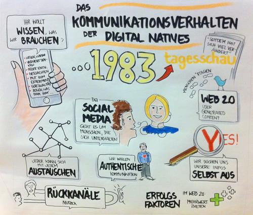 The World after Advertising (Grafik: Anna Lena Schiller - Foto: Thomas Knüwer)